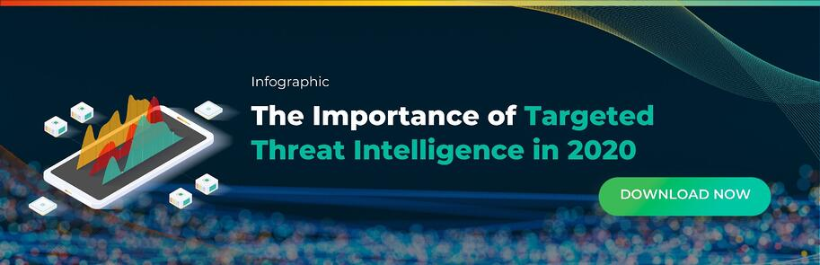 Infographic Targeted Threat Intel